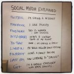 Social Media Rounded Up with a Donut