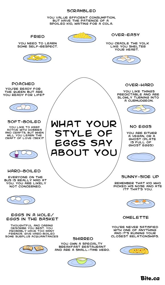 what-your-style-of-eggs-says-about-you