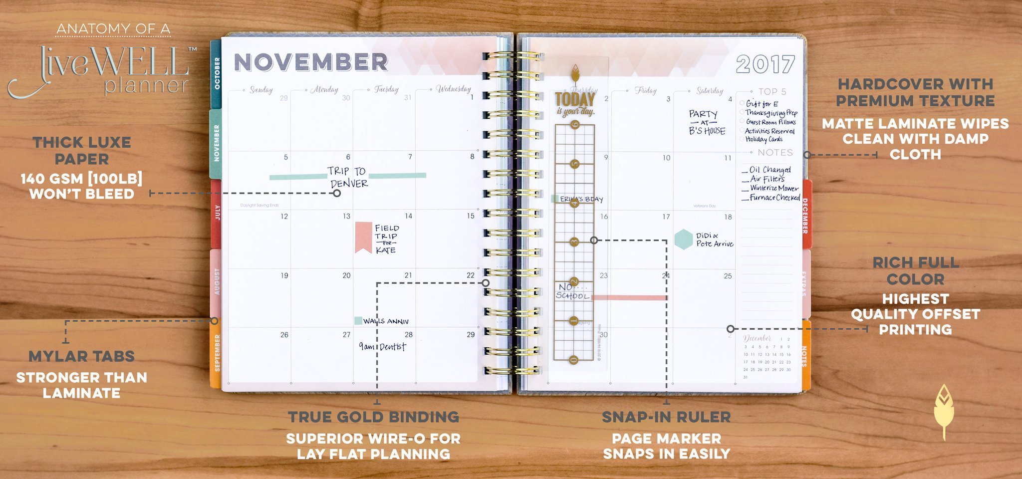 Best planners for moms Planner websites